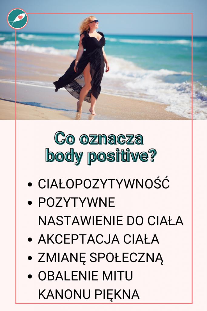 Co oznacza body positive? Ciałopozytywność Pozytywne nastawienie dociała Akceptacja ciała Zmiana społeczna Obalenie mitu piękna